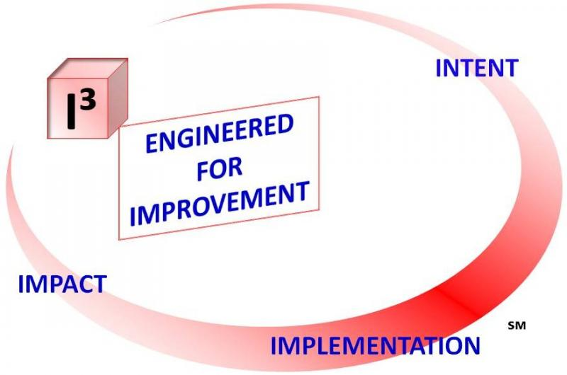 I³ Risk Management Engineered for Improvement Image